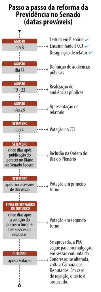 cronograma_previdencia